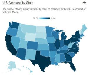 veteransvote